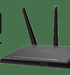 ac2300 nighthawk smart wifi router with netgear armor [ 1800 x 750 Pixel ]