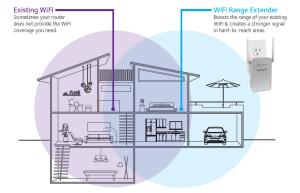 EX6150   WiFi Range Extenders   Networking   Home   NETGEAR