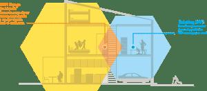 EX6200 | WiFi Range Extenders | Networking | Home | NETGEAR