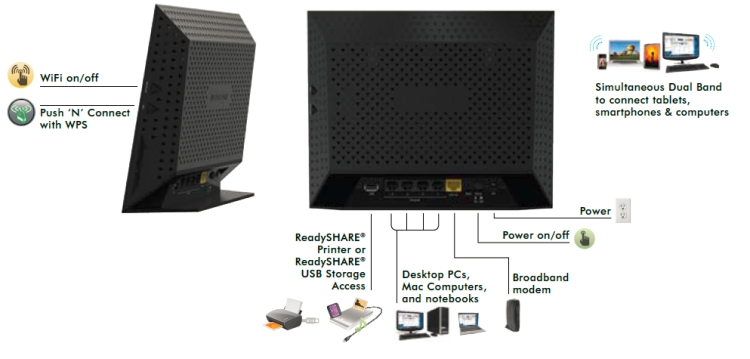 Network Gateway Router Wireless Router Network Diagram Cisco