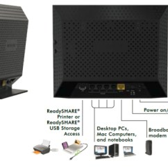 Cable Modem Diagram Honda Goldwing Gl1800 Wiring R6200 | Wifi Routers Networking Home Netgear