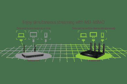 Netgear D8500-100AUS Nighthawk X8 AC5300 Tri-Band WiFi