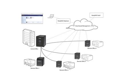Visio Integration Diagram CRM Integration Diagram Wiring