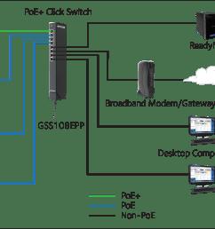 netgear wnr1000 wiring diagram wiring diagram schematic netgear wiring diagram [ 3319 x 1955 Pixel ]