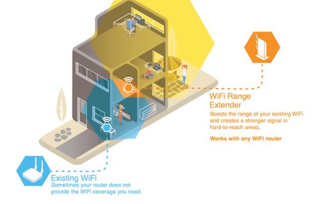 How To Extend Wifi Range Wifi Boosters Extenders Netgear
