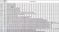 2018 Seamless Pipe Astm A106/A53 Grade B PSL1(id:6779916 ...