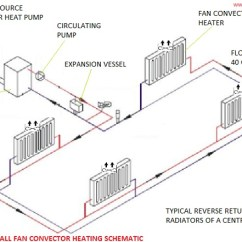 Solar Water Heater Schematic Diagram Money Origami Netgreen Heat