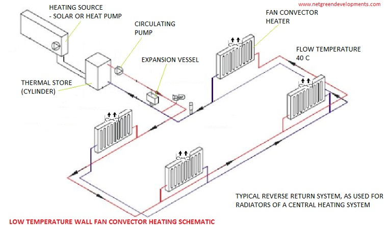 solar water heater schematic diagram 95 mustang gt cooling fan wiring netgreen heat