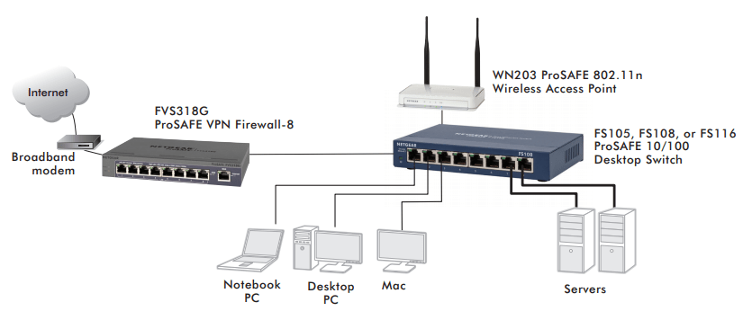Ethernet Wiring For Gigabit Free Download Wiring Diagrams Pictures