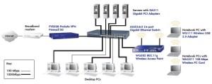 NETGEAR JGS524 ProSafe 24Port Gigabit Ether Switch | NetGuardStore