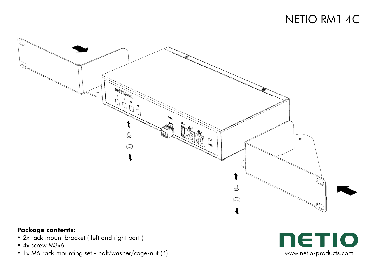 NETIO 4x remote controlled programmable power sockets