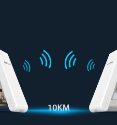 theac600 wireless dual band high power outdoor ap router wf2375 gets a perfect performance in long distance wireless connection over 10km tested in the  [ 1920 x 1114 Pixel ]
