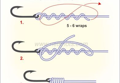 Easy How To Tie A Tie