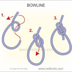 How To Tie A Bow Step By Diagram Seventh Grade Gary Soto Plot Bowline Knot Animated And Tying Instructions
