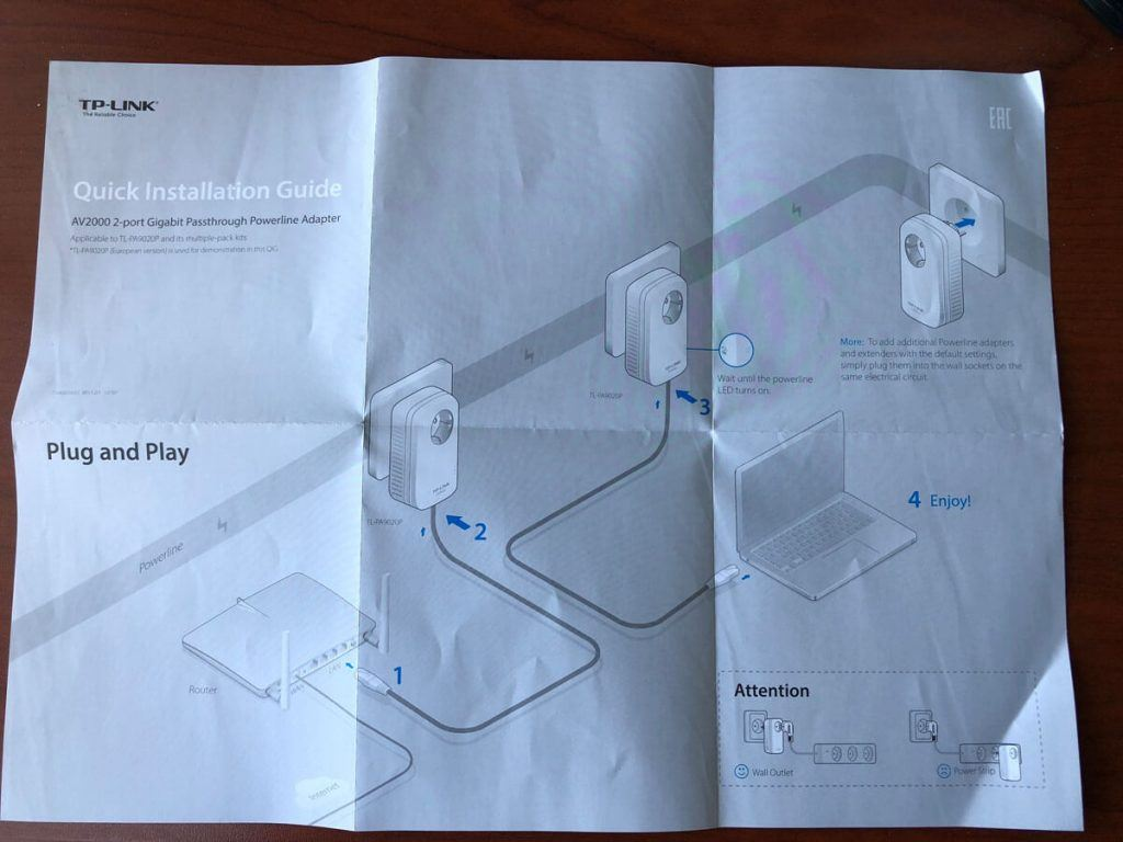 hight resolution of instructions and map to create powerline network