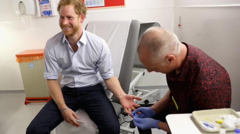 Prince Harry trending- Netmarkers
