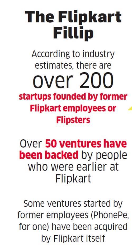flipkartnews-netmarkers
