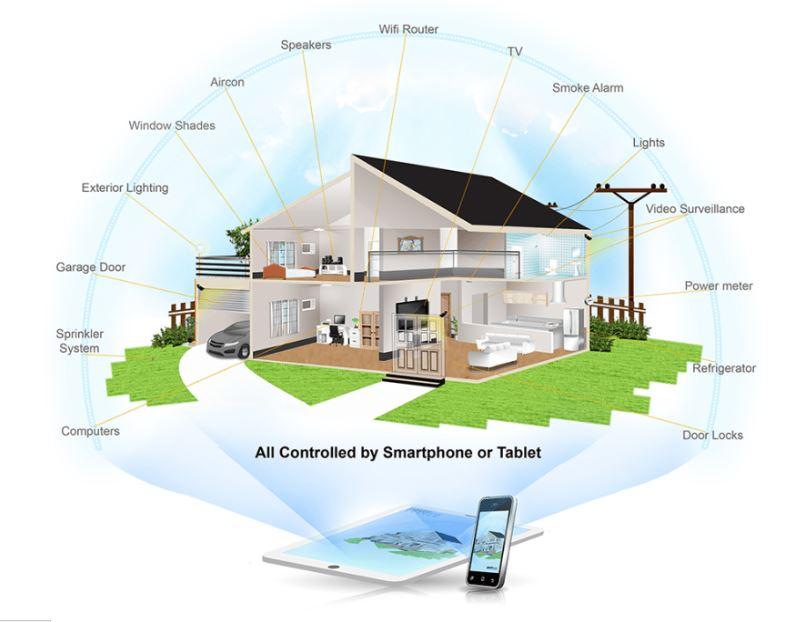 Okosodó háztartások – szenzorok, robotok és speciális üveg kijelzők