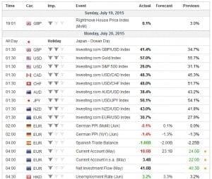 The Best Forex Trading Tools - Economic Calendar Investing.com