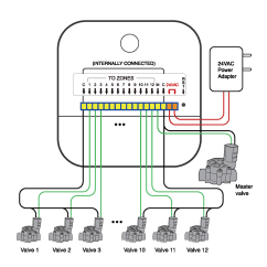 How To Draw A Wiring Diagram For House Are Truck Cap Parts Irrigation System Of Basin Diagrams