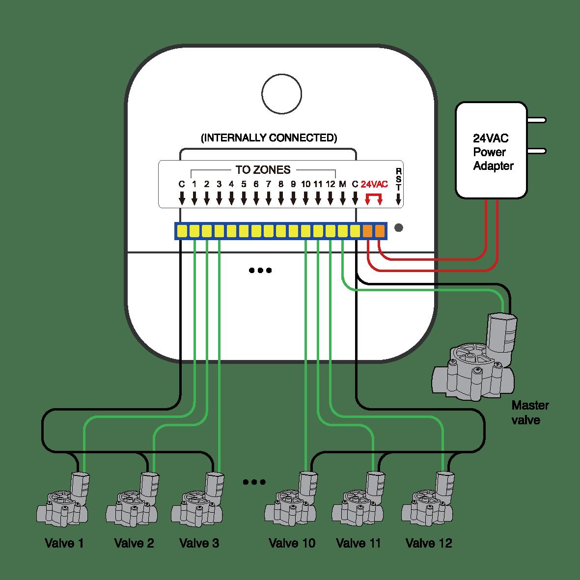 boat water system diagram 8 pin rocker switch wiring battery