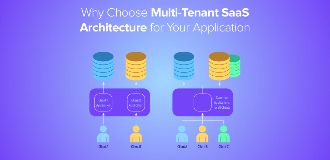saas architecture diagram how to draw 5 reasons choose multi tenant for your application