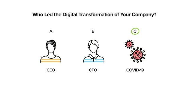 Qui a dirigé la transformation numérique de votre entreprise