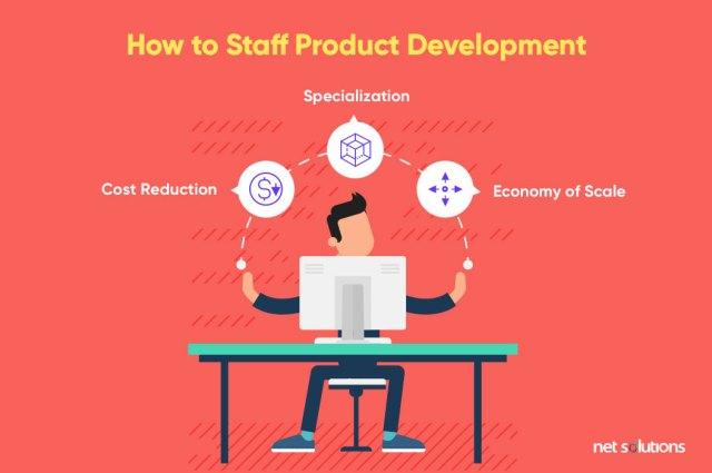 Comment doter le personnel du développement de produits