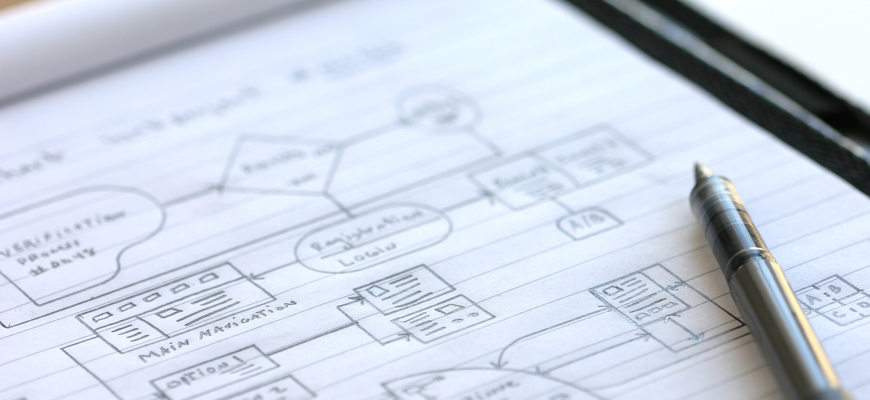 Business Website Success #4: Creating Your Website Blueprint