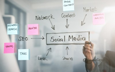 Why Your Business Must Have A Social Media Presence