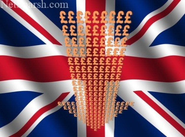 UK Pound Sterling Exchange Rate