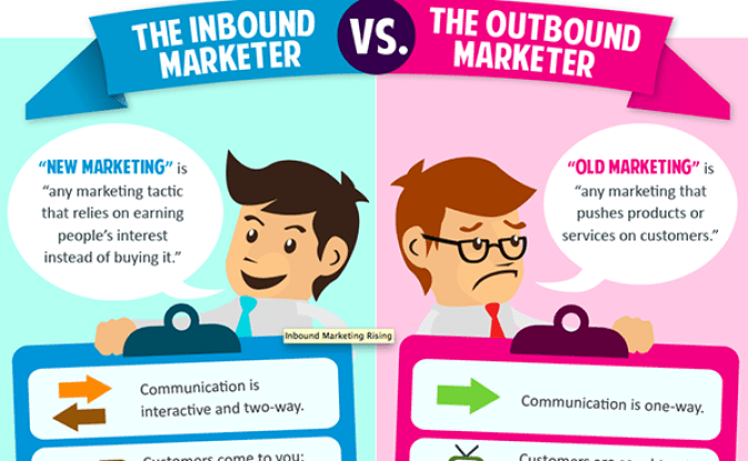 Inbound Marketing: A how-to guide for small business owners