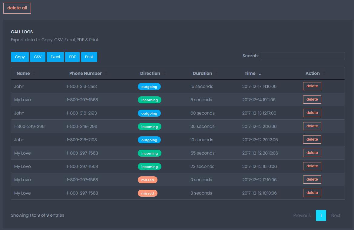 Tracking Call History
