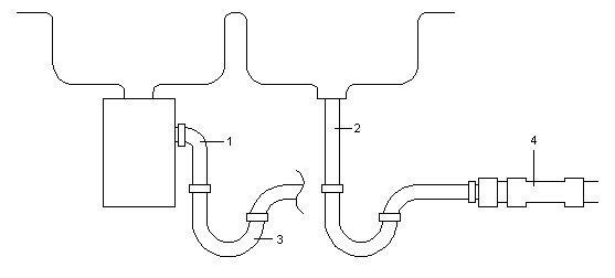 garbage disposal plumbing
