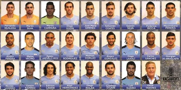 A lista dos convocados do Uruguai para as eliminatórias sul-americanas da Copa de 2018