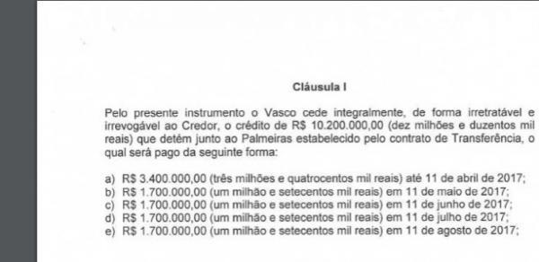 Vasco cedeu todo o crédito pela venda de Luan ao Palmeiras a agente