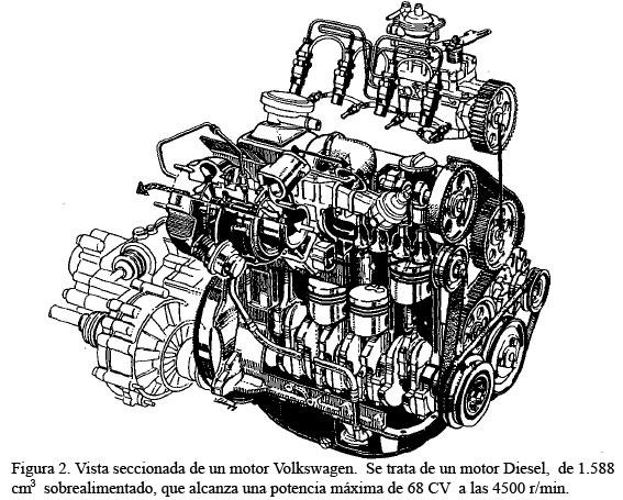Manual de Motores Diesel