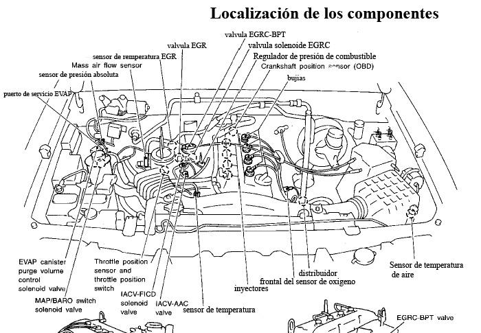 Sistema Electrico Nissan Frontier: Diagrama electrico de