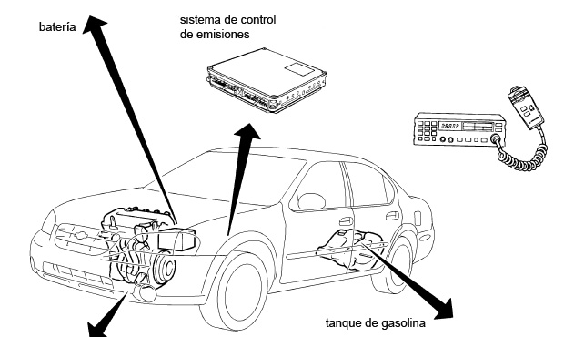 Manual Nissan Maxima