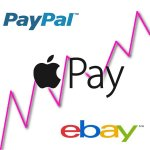 PayPal and ebay are splitting up