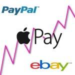 PayPal and eBay split