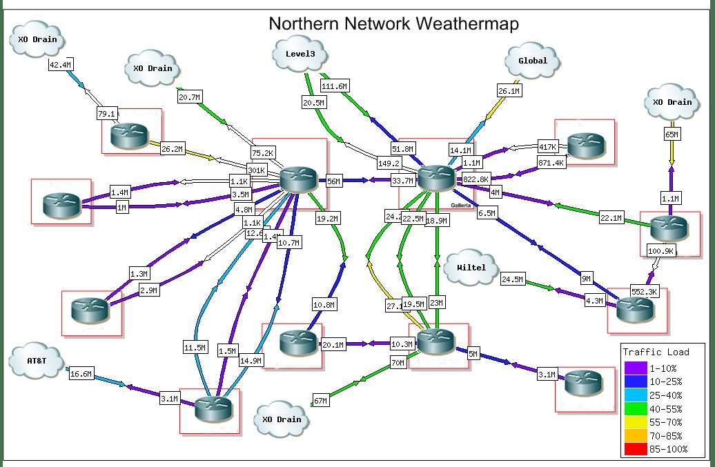 gallery network weathermap