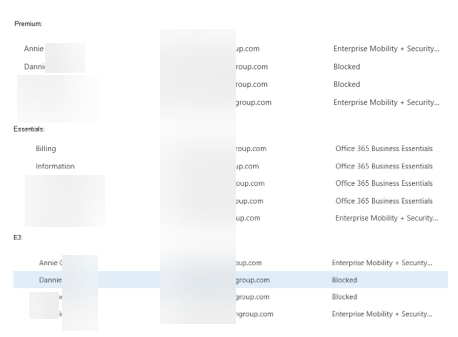 Azure AD support and Microsoft 365 Branding Breakdown