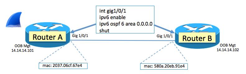 Understanding IPv6: Link-Local 'Magic' (Part 2 of 7) :