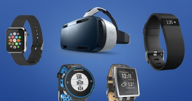Most-advanced-wearable-tech-2015
