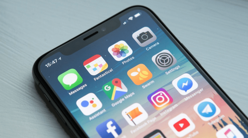 Extensively Downloaded Mobile App 2019