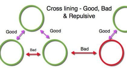 Network Marketing Crossline