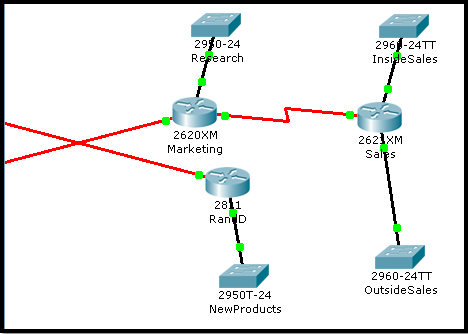 CDP commands-4