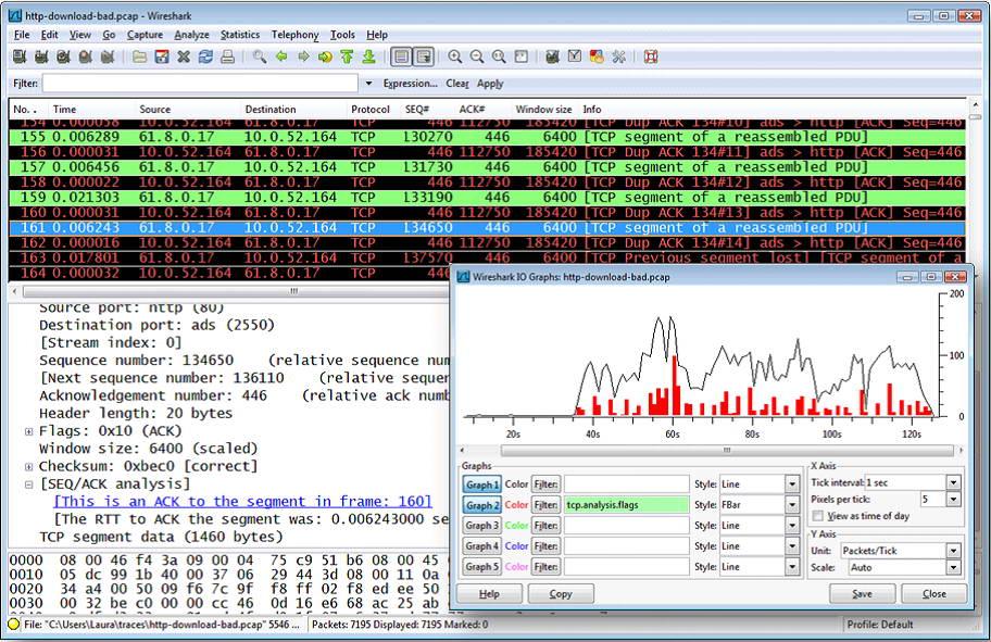 تعرف على شهادة Wireshark Certified Network Analyst | مدونة NetworkSet