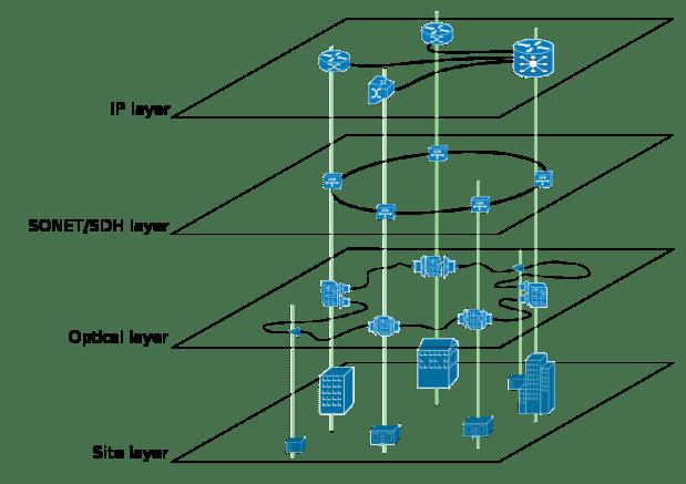 Virtual network-2